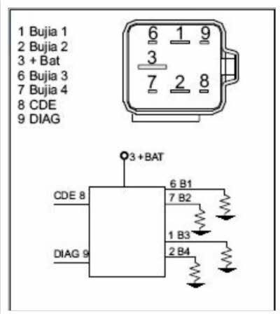 P3037 przekaznik Swiec Zarowych Bed 7 12 furthermore T1970940 Window regulator replacement also 43522 Tuergriff Exzenter Ausbauen moreover Sujet36963 furthermore Front door. on renault megane